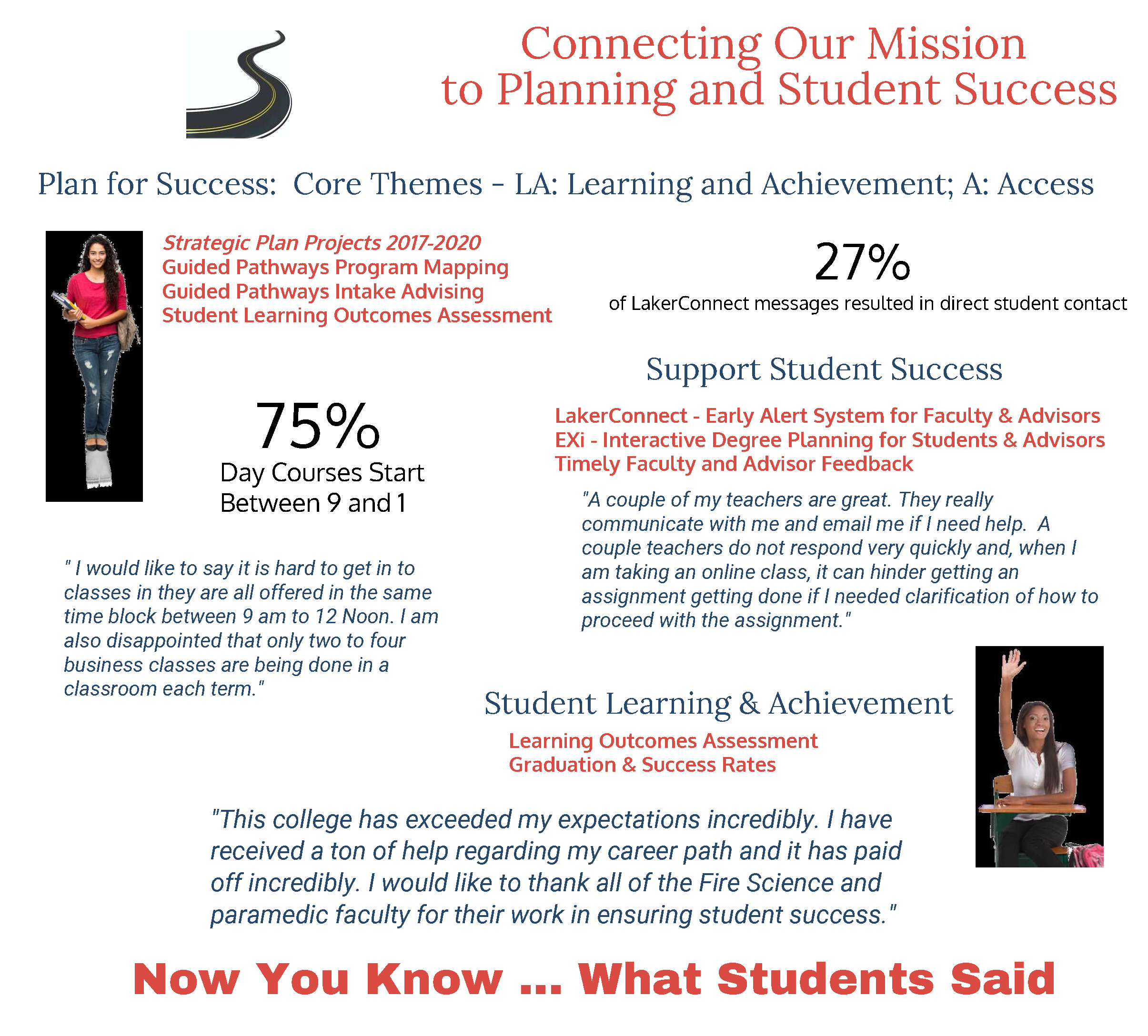 SSI Instructional Areas Student Response Highlights